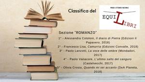 """Classifica sezione """"ROMANZO"""""""