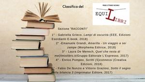 """Classifica sezione """"RACCONTI"""""""