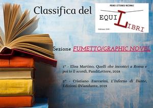 """Classiffica sezione """"FUMETTO/GRAPHIC NOVEL"""""""